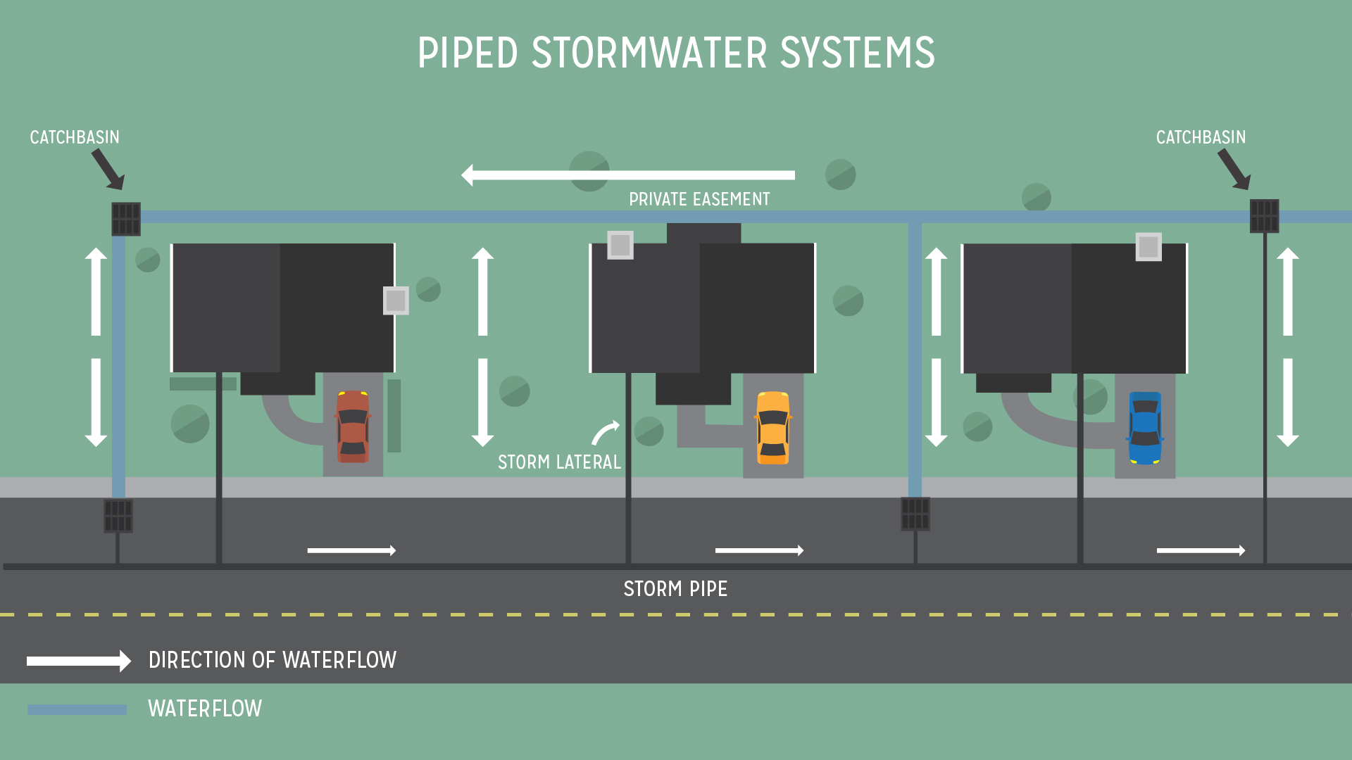 Image showing piped stormwater systems infrastructure