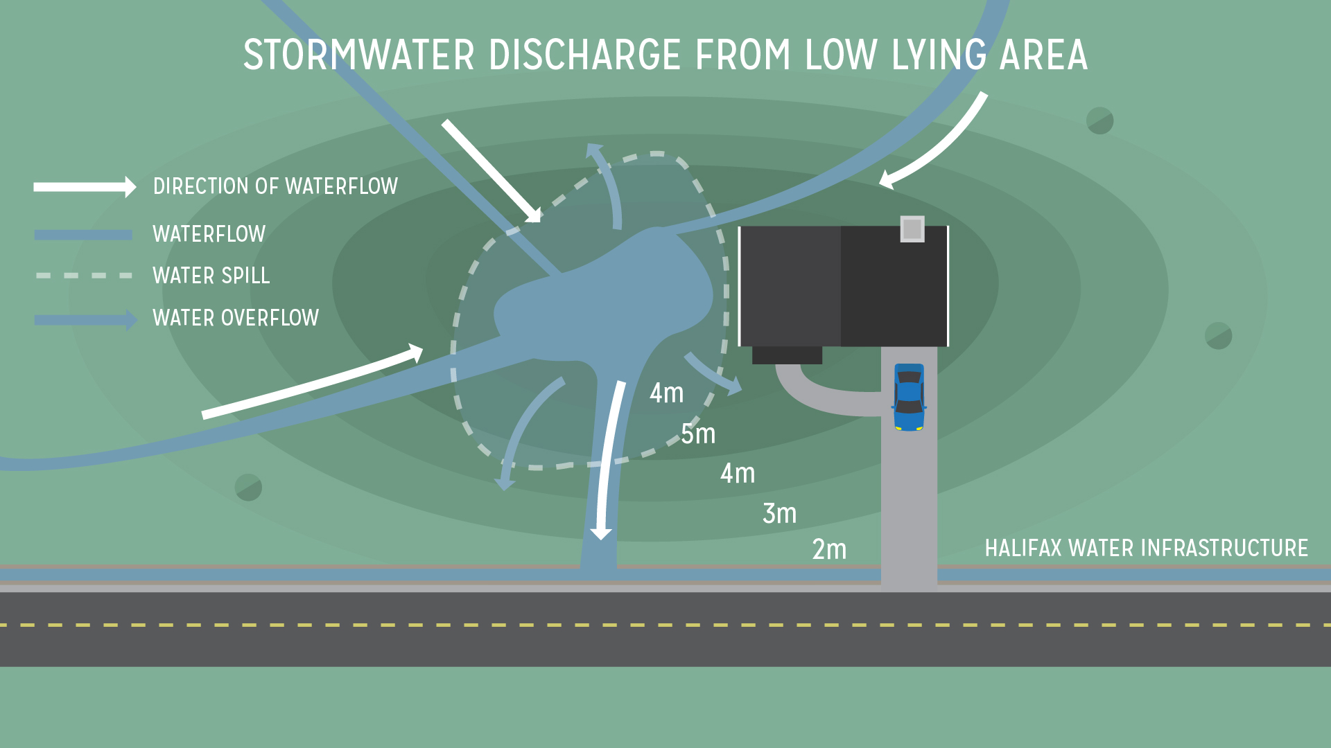 Image showing stormwater discharge from low-lying area