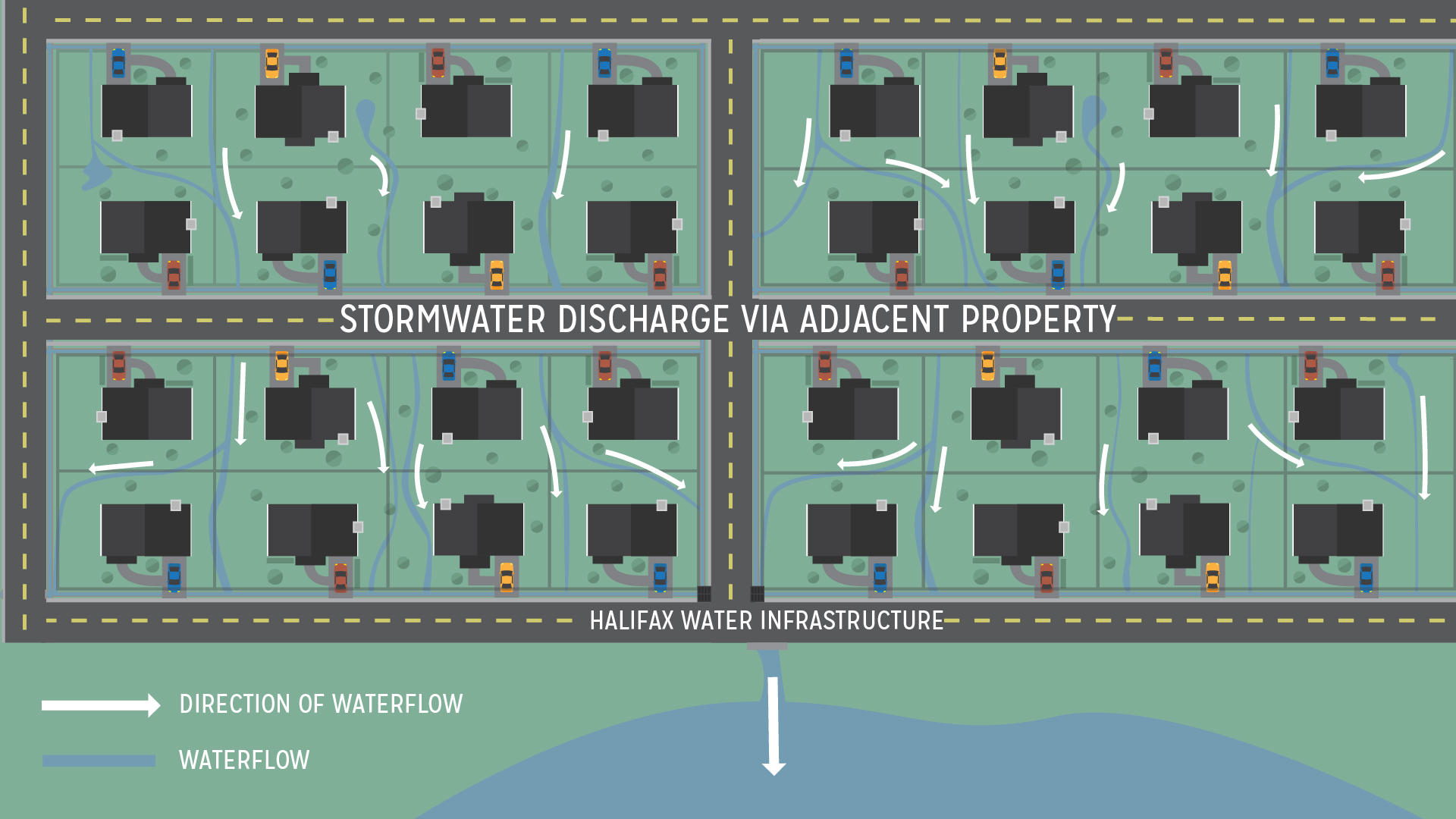 Image showing stormwater discharge via adjacent property
