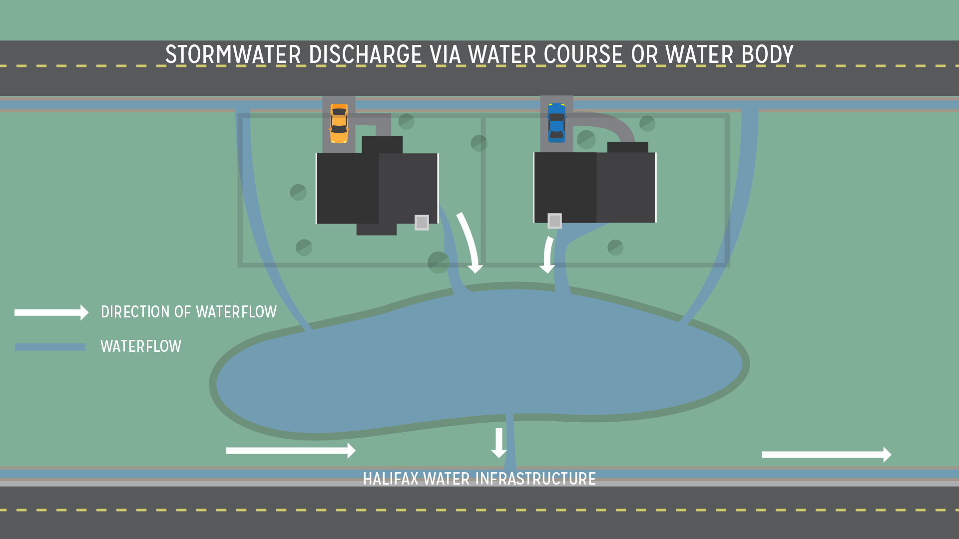 Image showing atormwater discharge via water course or water body