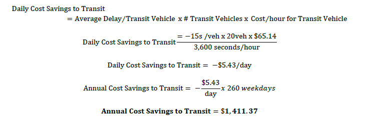 Daily Cost savings to transit