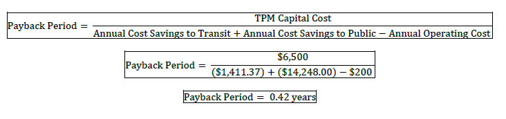 Determine the Payback Period for the TPM: