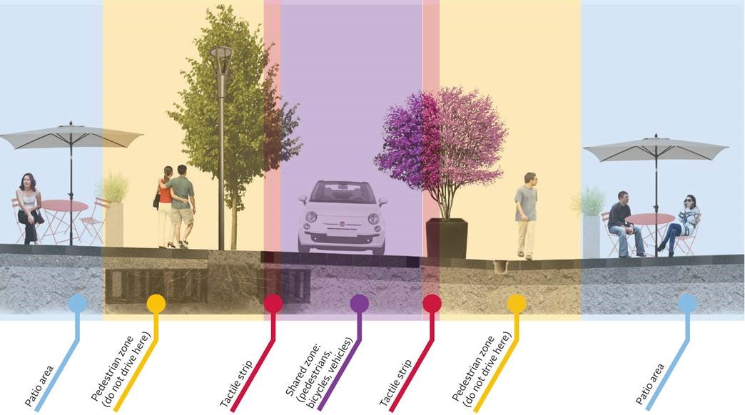 Image showing how the shared streetscape works