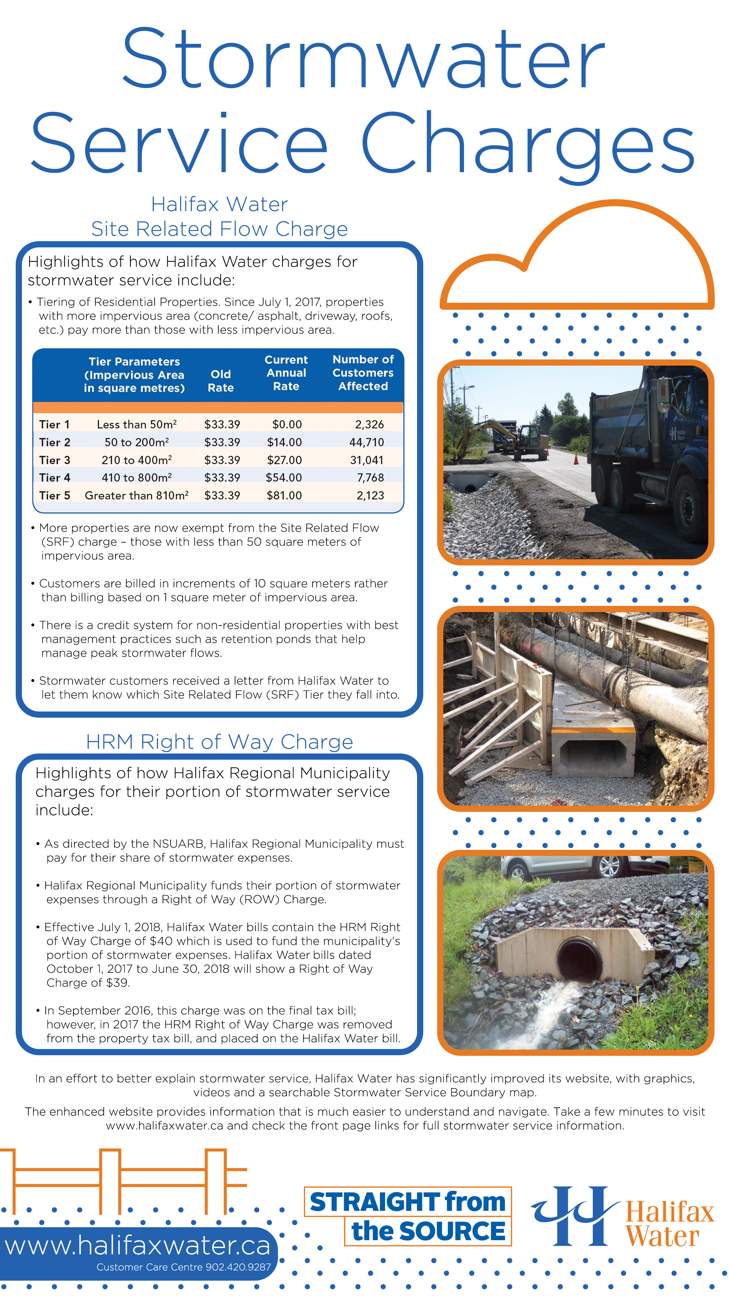 A summary of Stormwater Service Charges as of July 1, 2018