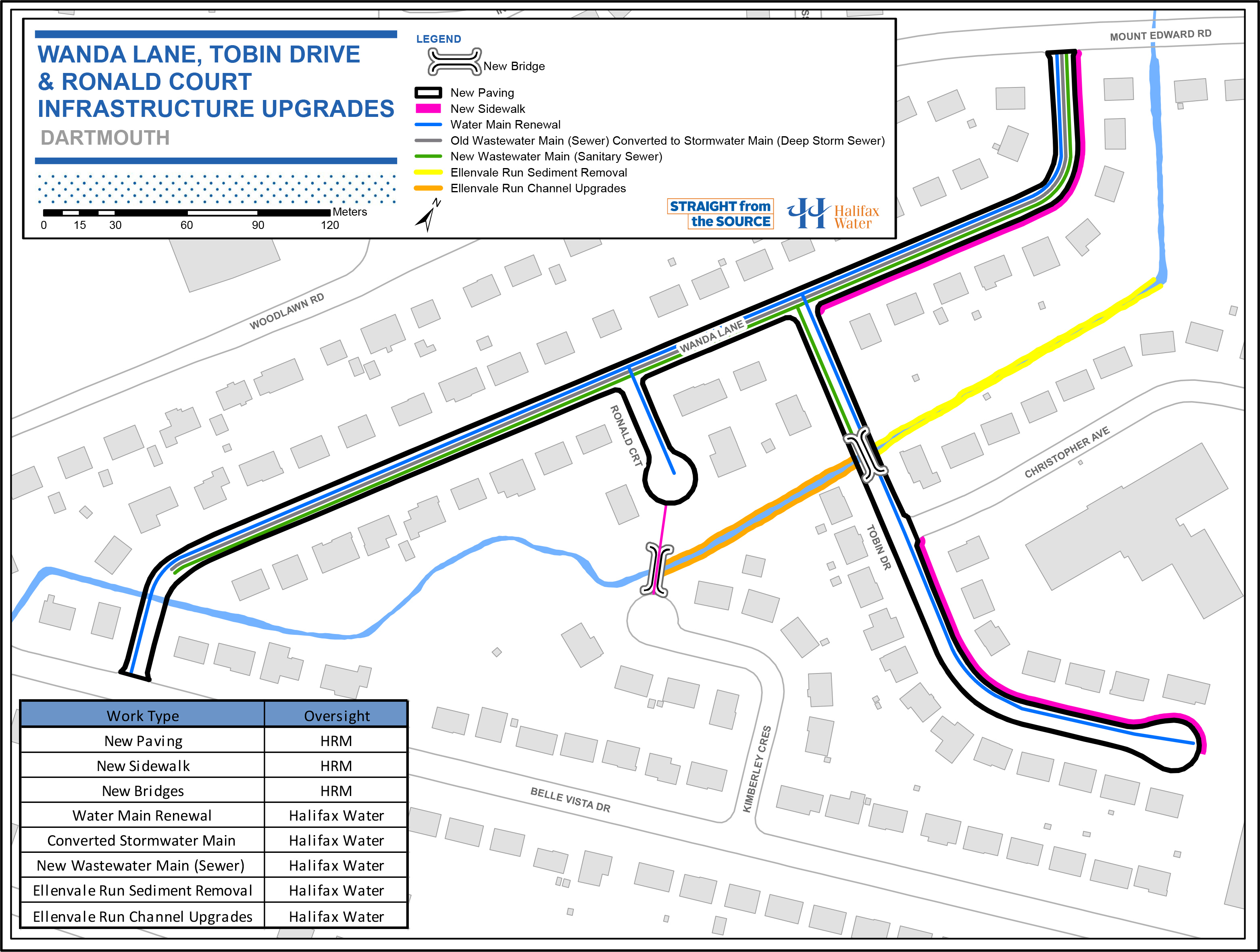 Map of the infrastrcuture upgrades planned for Wanda Lane, Tobin Drive, and Ronald Court