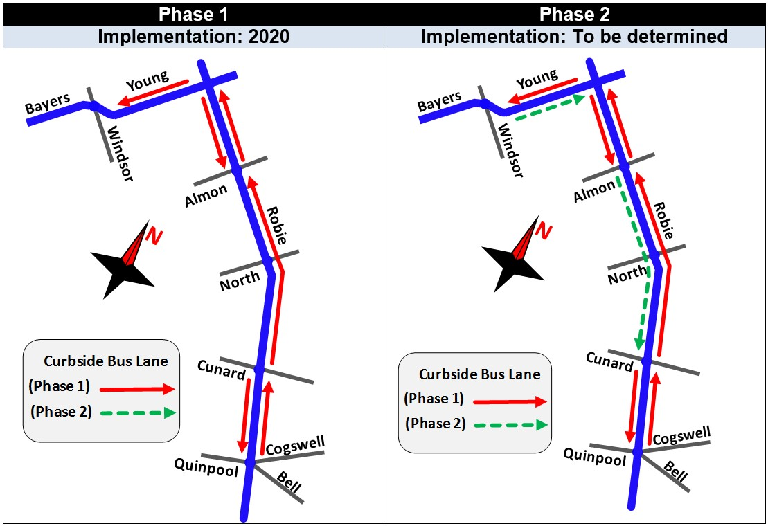 Graphic showing Phase 1 and Phase 2 implementation for Robie Street and Young Street Transit Priority.