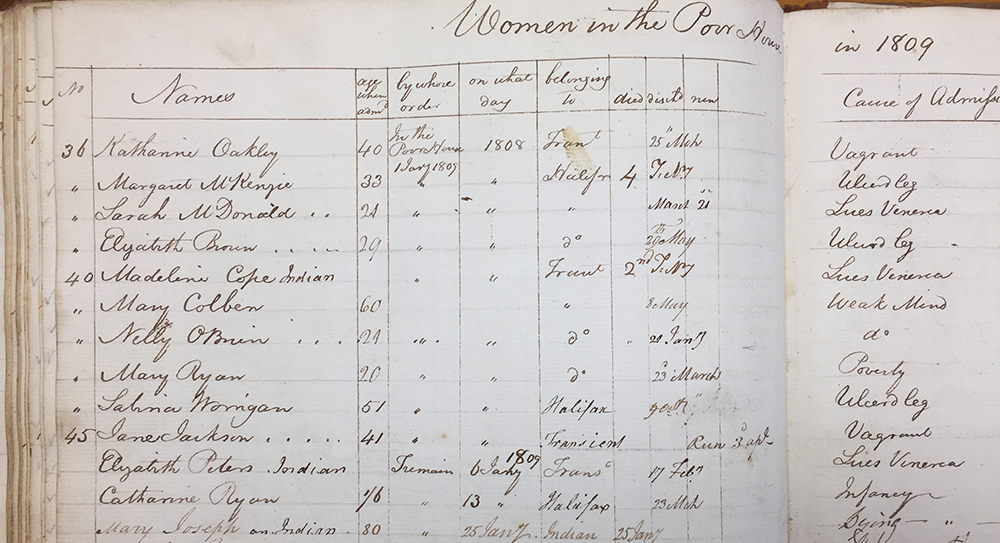 "Ledger entitled Women in the Poor House in 1809, includes name, age, date of admittance, and ""belonging to"" columns."