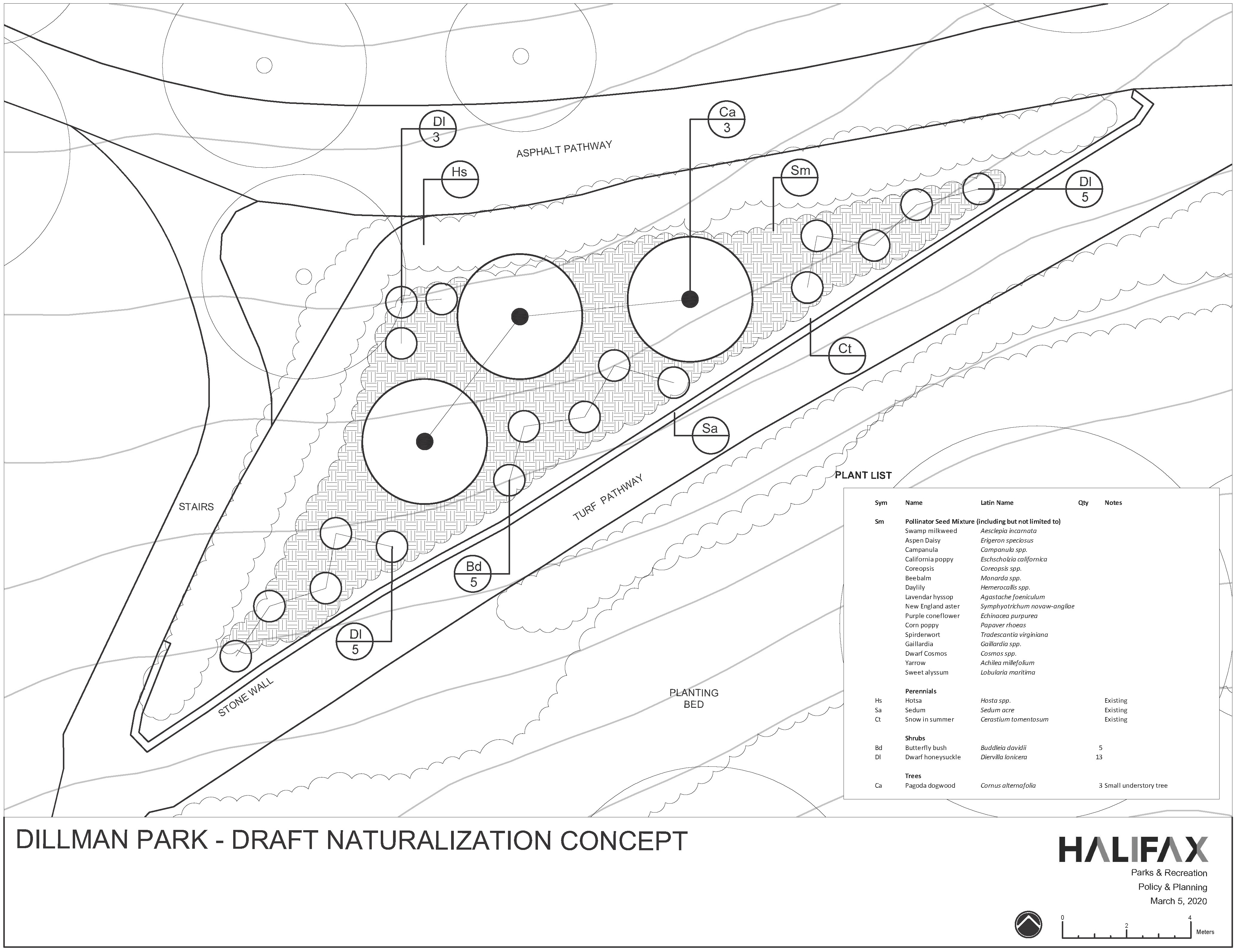 Map of Leighton Dillman Park Naturalization Draft Concept Plan