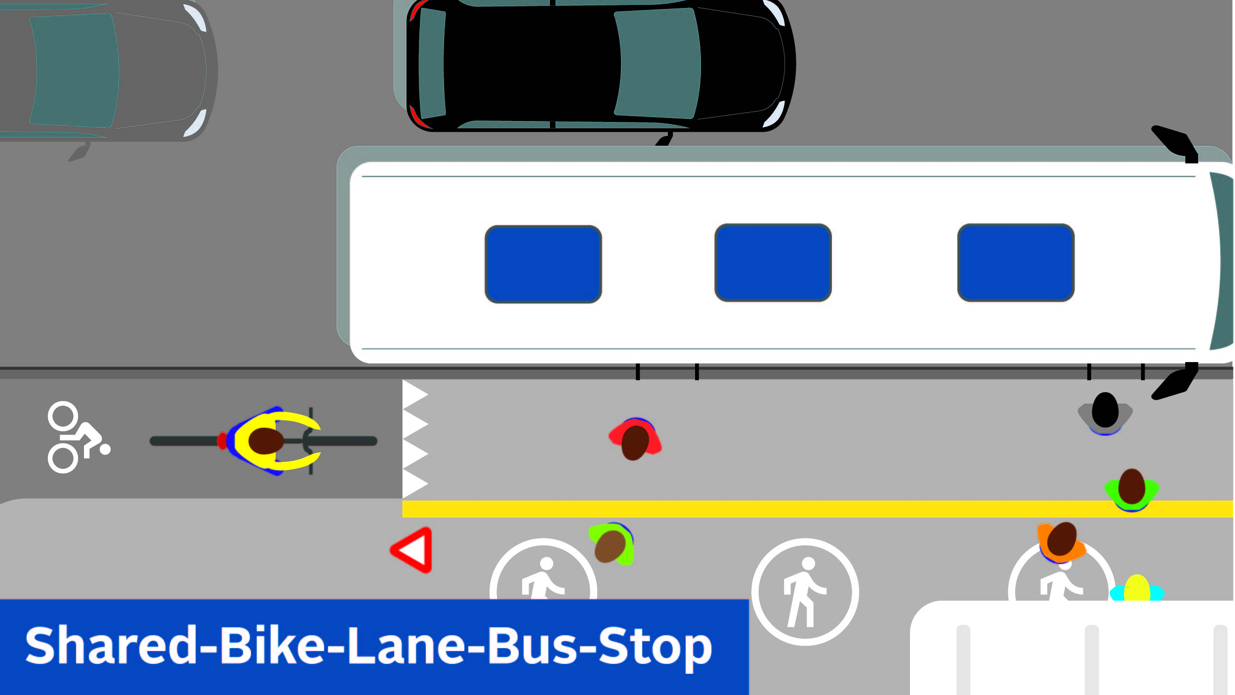 Diagram showing how people walking, cycling, and taking transit should use the shared bike-lane-bus-stop.