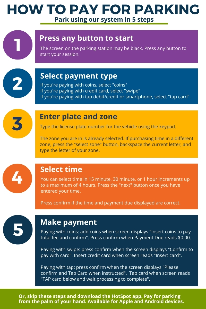 A 5-step process to pay for Parking
