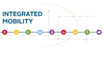 Integrated Mobility Plan icons